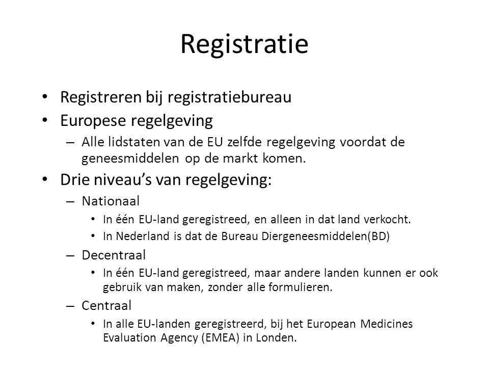 Registratie Registreren bij registratiebureau Europese regelgeving