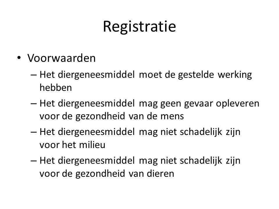 Registratie Voorwaarden