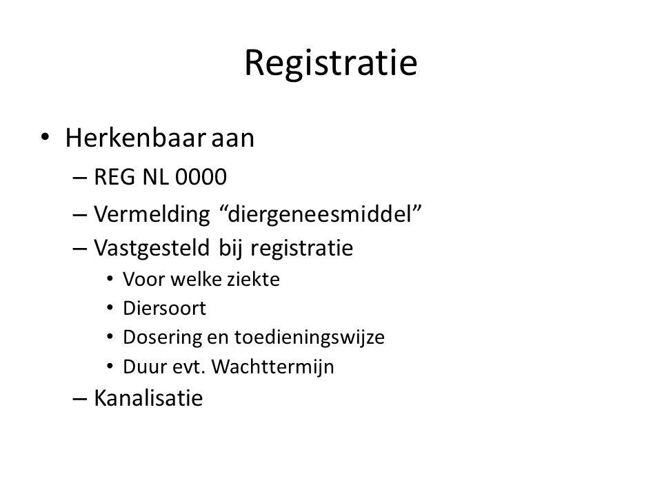 Registratie Herkenbaar aan REG NL 0000 Vermelding diergeneesmiddel