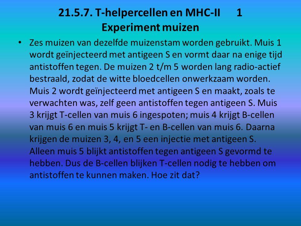 21.5.7. T-helpercellen en MHC-II 1 Experiment muizen