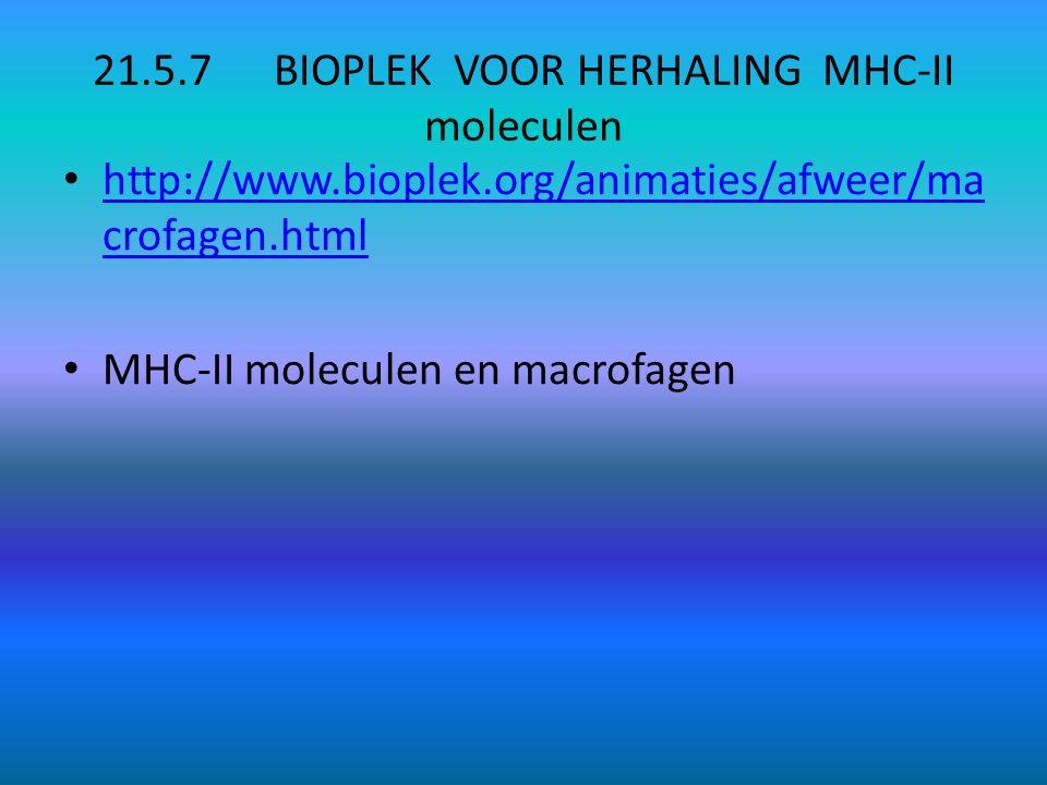 21.5.7 BIOPLEK VOOR HERHALING MHC-II moleculen
