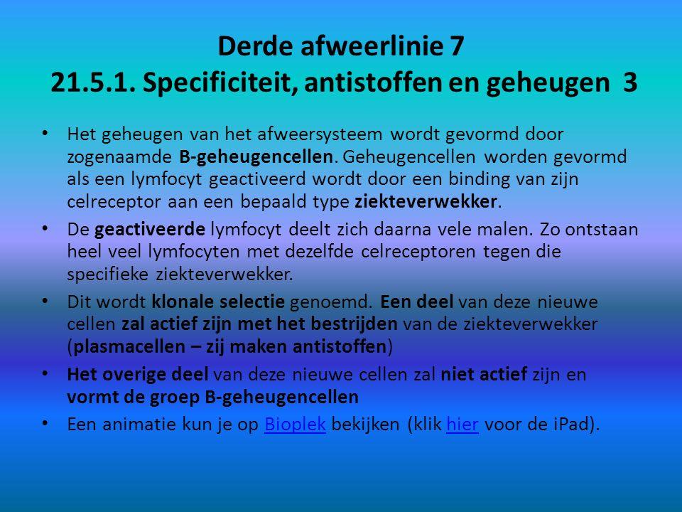 Derde afweerlinie 7 21.5.1. Specificiteit, antistoffen en geheugen 3