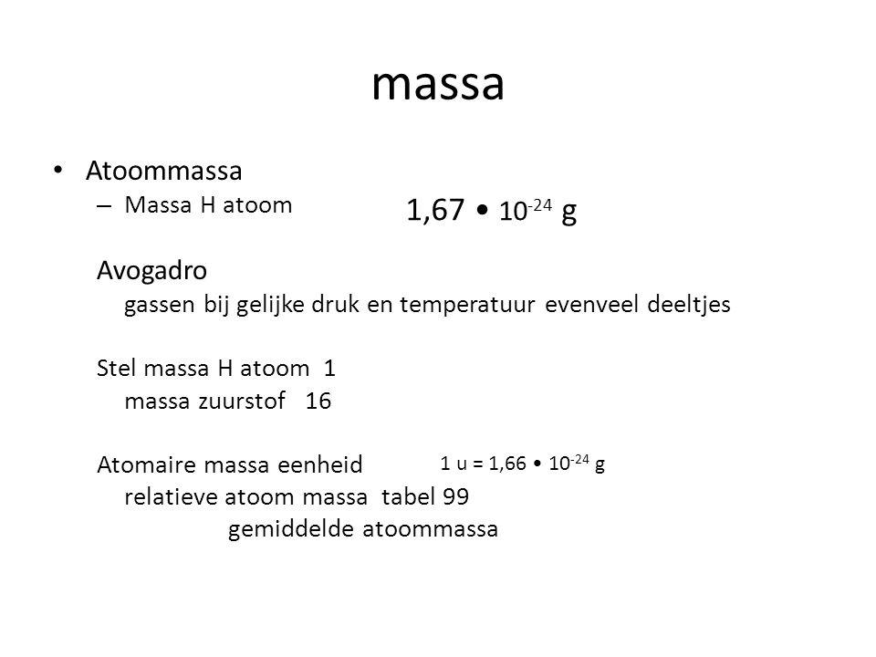 massa 1,67 • 10-24 g Atoommassa Avogadro Massa H atoom
