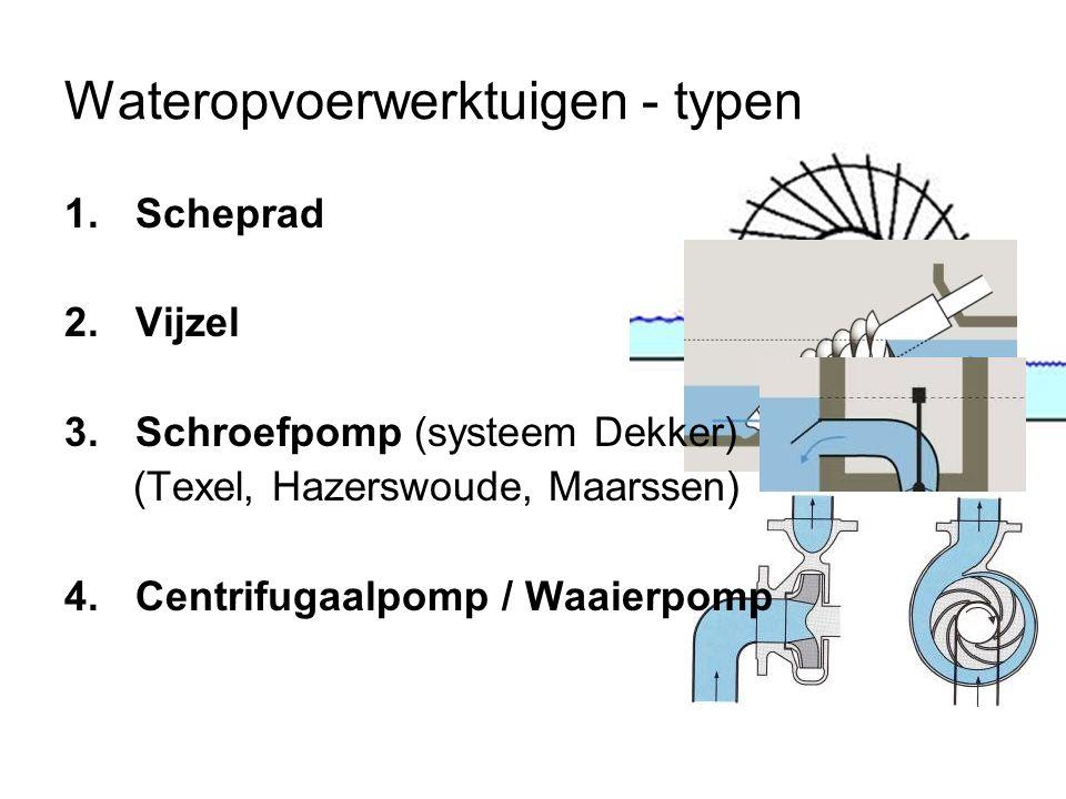 Wateropvoerwerktuigen - typen