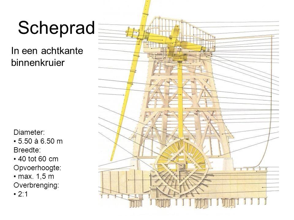 Scheprad In een achtkante binnenkruier Diameter: 5.50 à 6.50 m