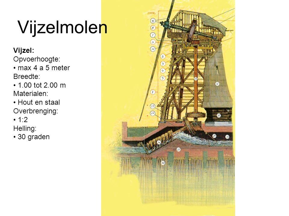 Vijzelmolen Vijzel: Opvoerhoogte: max 4 a 5 meter Breedte: