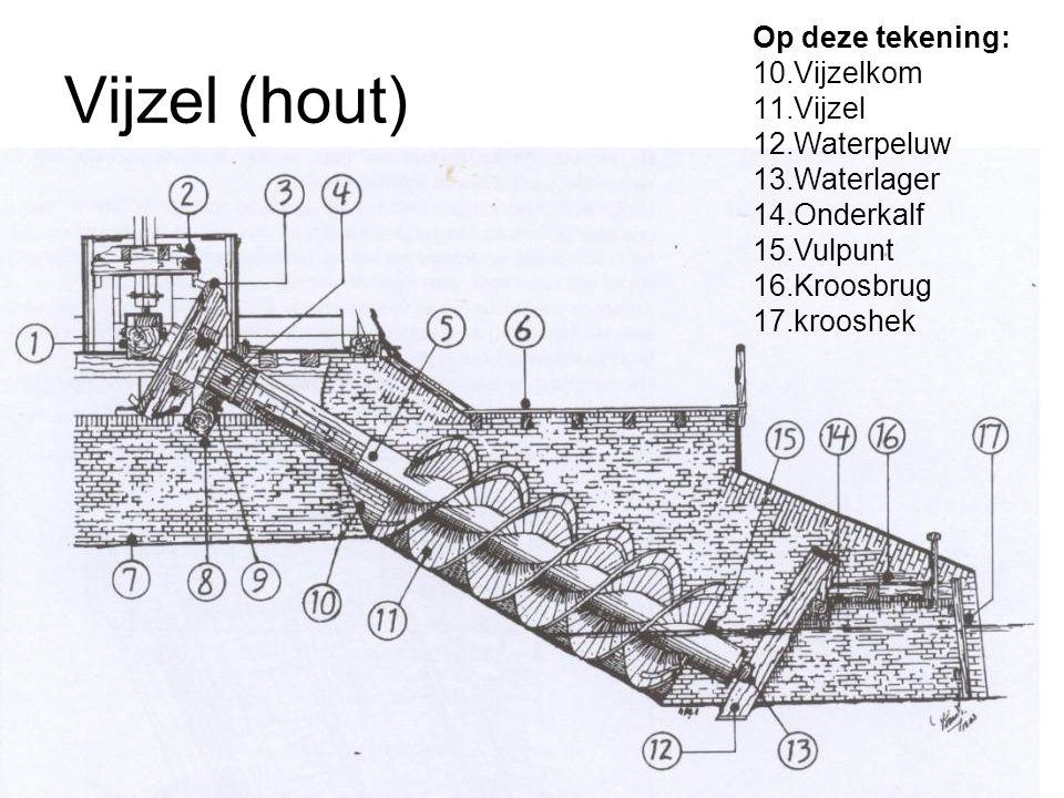 Vijzel (hout) Op deze tekening: Vijzelkom Vijzel Waterpeluw Waterlager