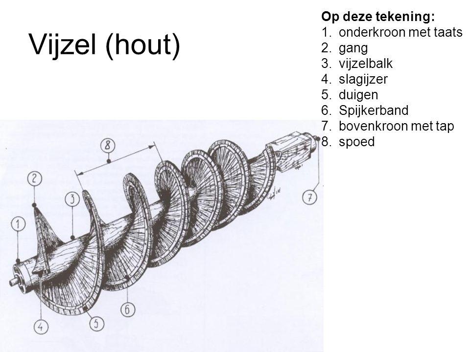 Vijzel (hout) Op deze tekening: onderkroon met taats gang vijzelbalk