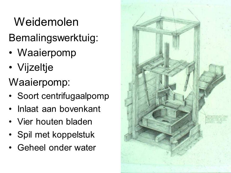 Weidemolen Bemalingswerktuig: Waaierpomp Vijzeltje Waaierpomp: