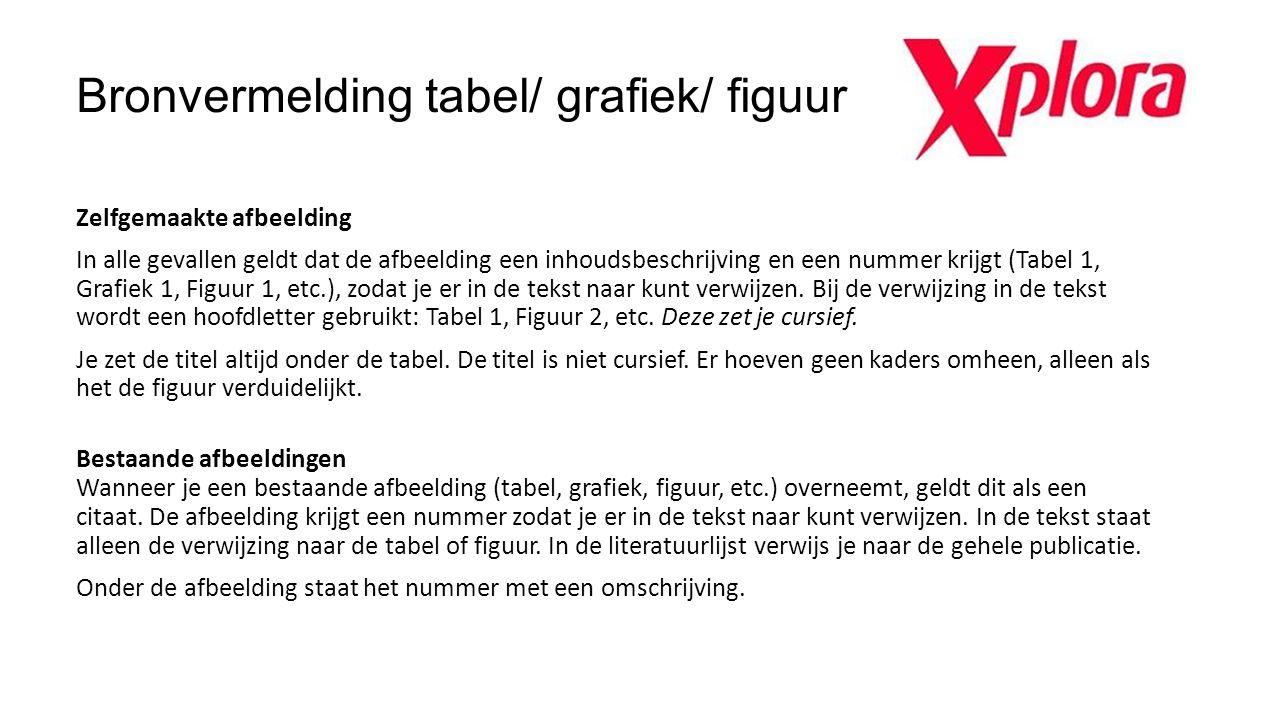 Bronvermelding tabel/ grafiek/ figuur