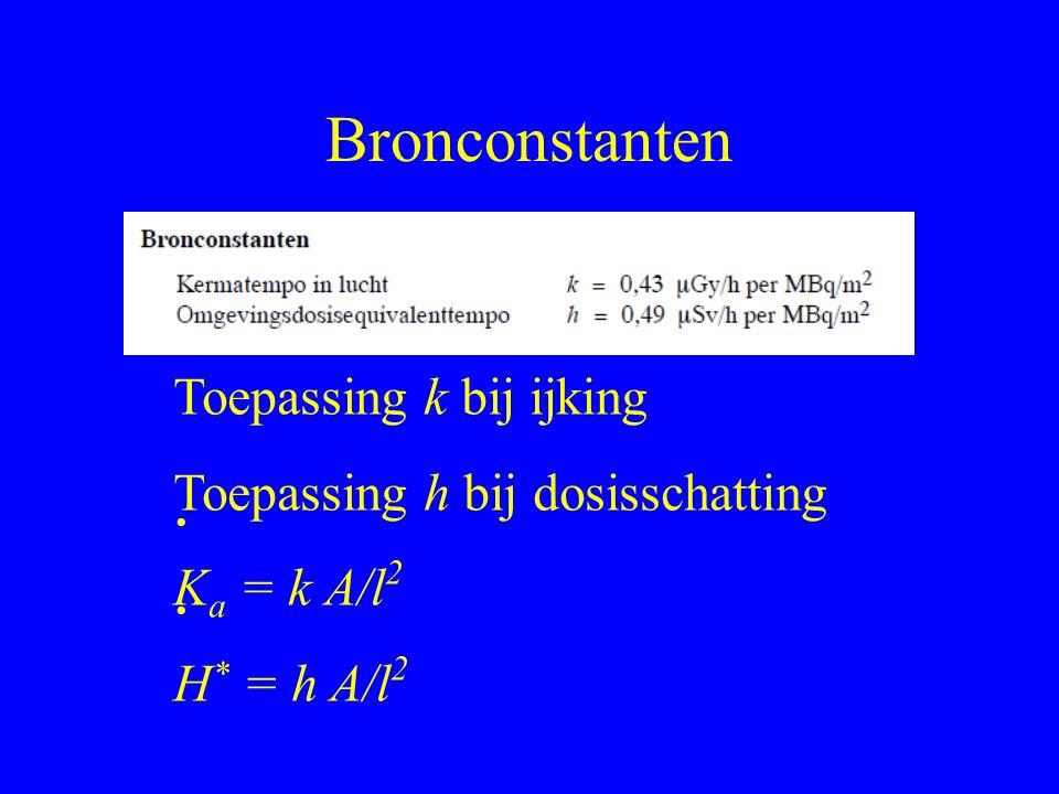 Bronconstanten Toepassing k bij ijking Toepassing h bij dosisschatting