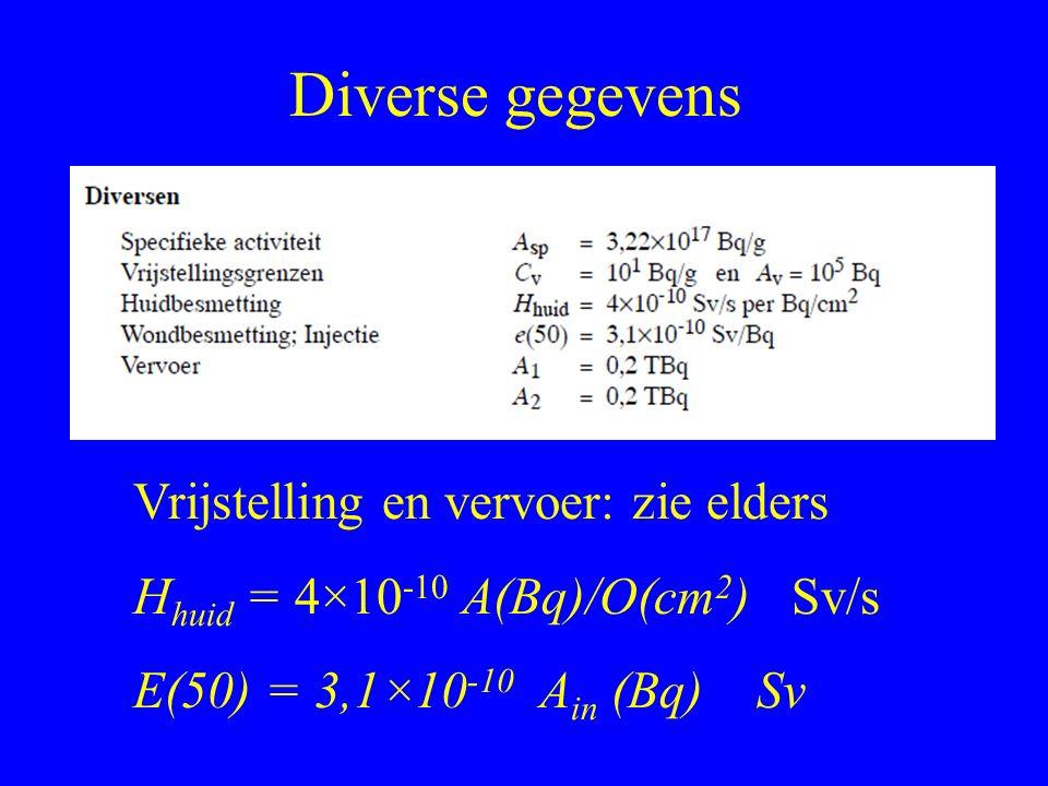 Diverse gegevens Vrijstelling en vervoer: zie elders