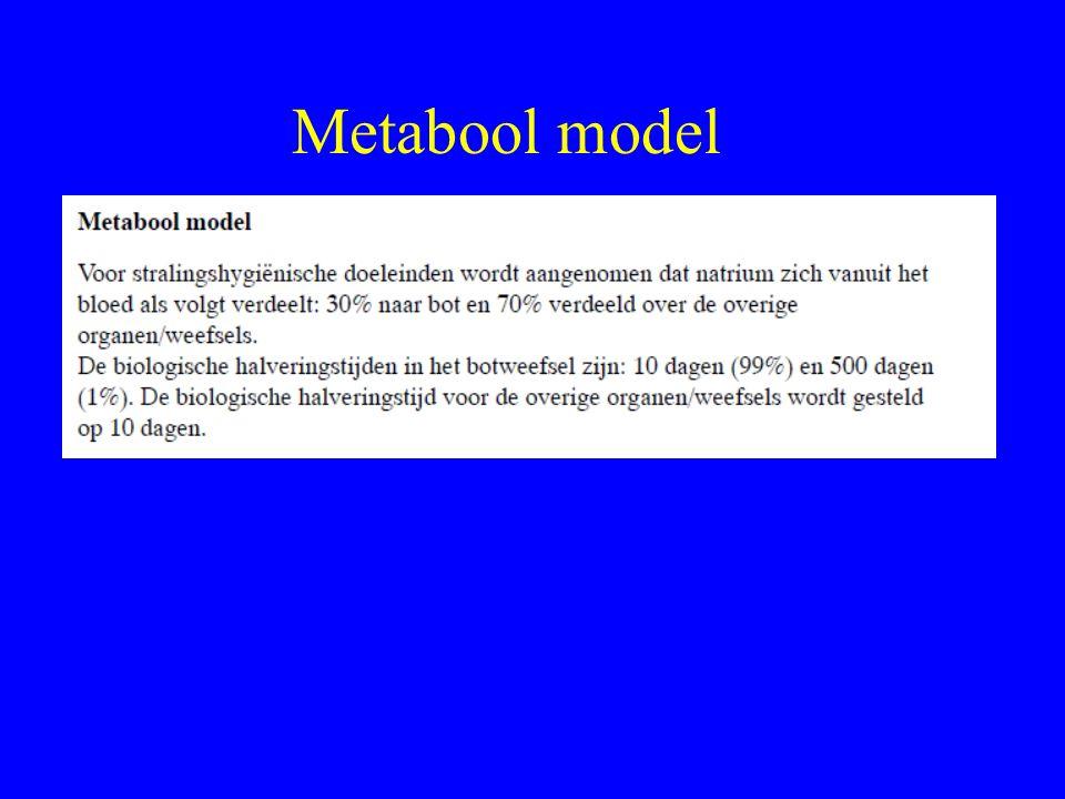 Metabool model 16