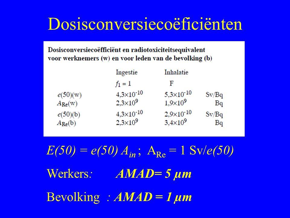 Dosisconversiecoëficiënten