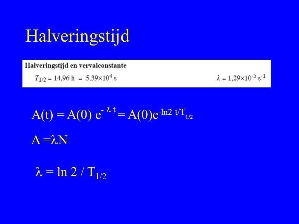 A(t) = A(0) e-  t = A(0)e-ln2 t/T1/2