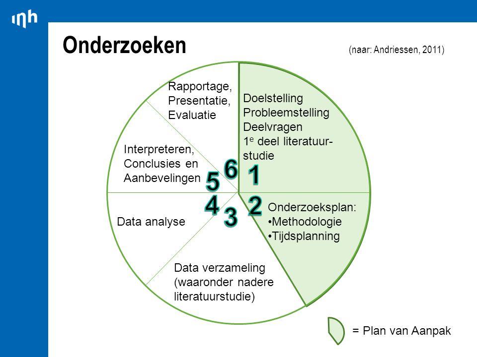 Onderzoeken (naar: Andriessen, 2011)