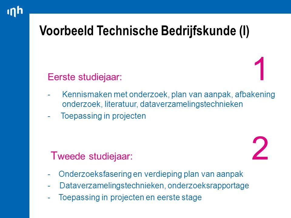 Voorbeeld Technische Bedrijfskunde (I)