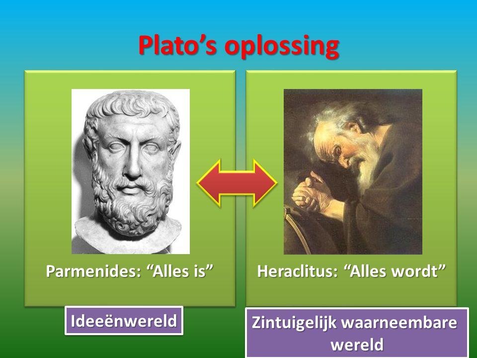 Plato's oplossing Parmenides: Alles is Heraclitus: Alles wordt