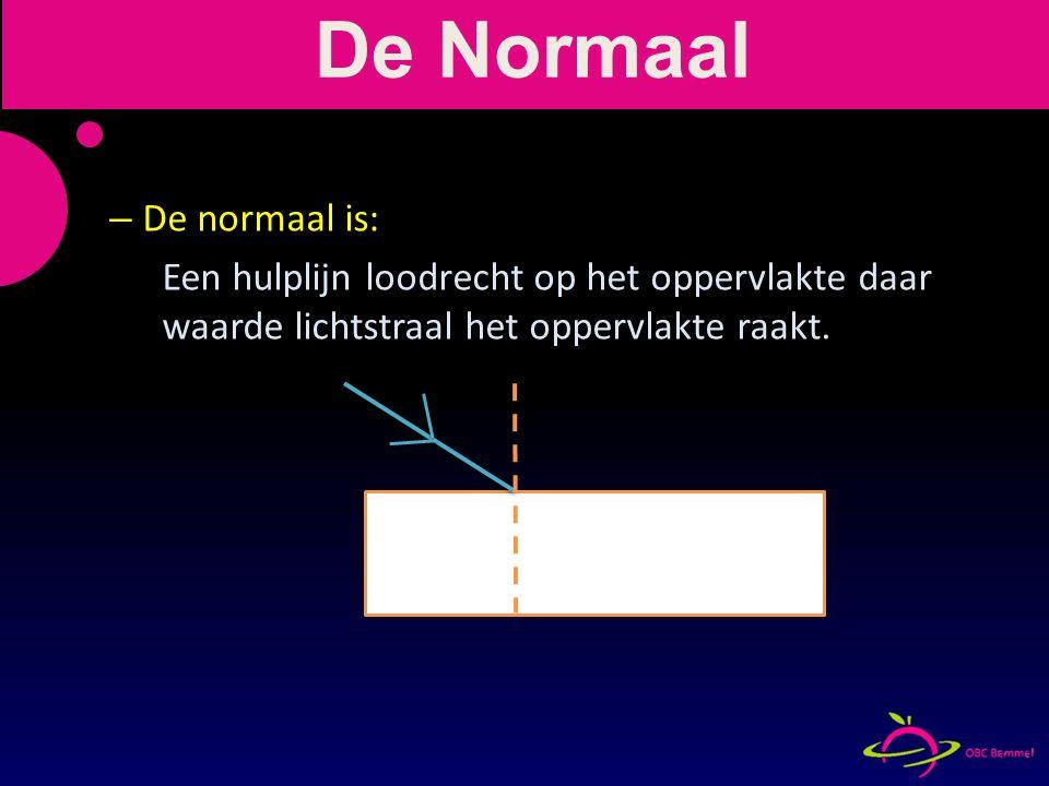 De Normaal S De normaal is: