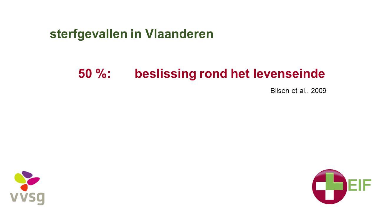 sterfgevallen in Vlaanderen