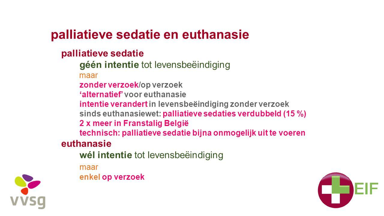 palliatieve sedatie en euthanasie