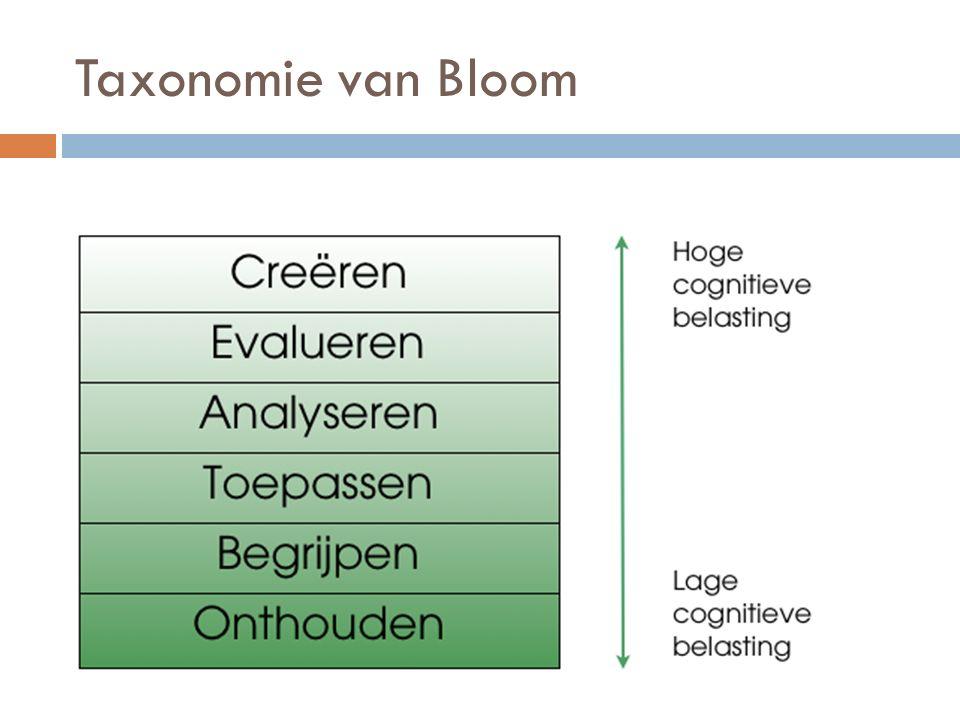 Taxonomie van Bloom Bron afbeelding: http://flipdeklas.wikispaces.com/Didactische+inzet.