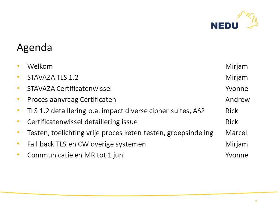 Agenda Welkom Mirjam STAVAZA TLS 1.2 Mirjam