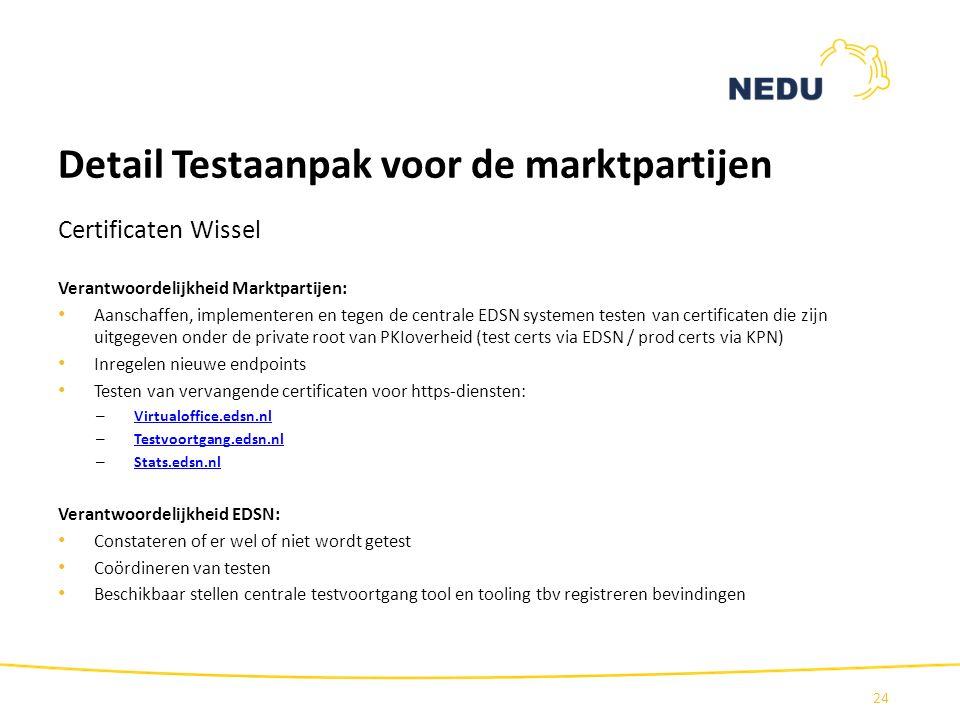 Detail Testaanpak voor de marktpartijen