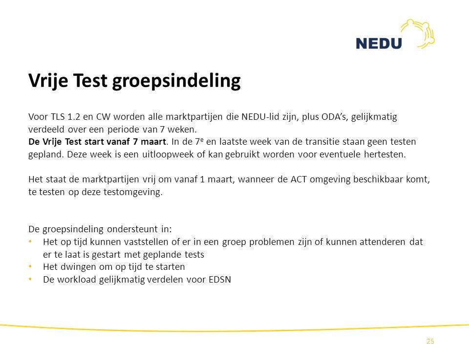 Vrije Test groepsindeling