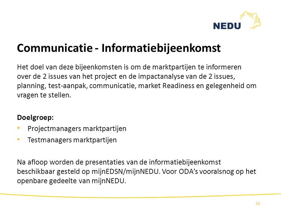 Communicatie - Informatiebijeenkomst