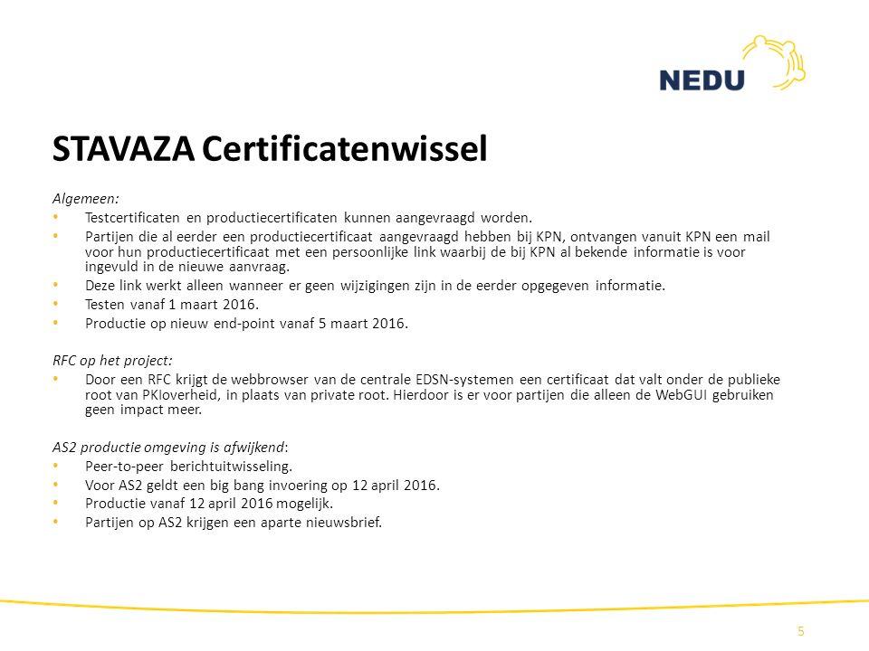 STAVAZA Certificatenwissel