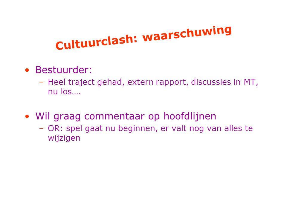 Cultuurclash: waarschuwing
