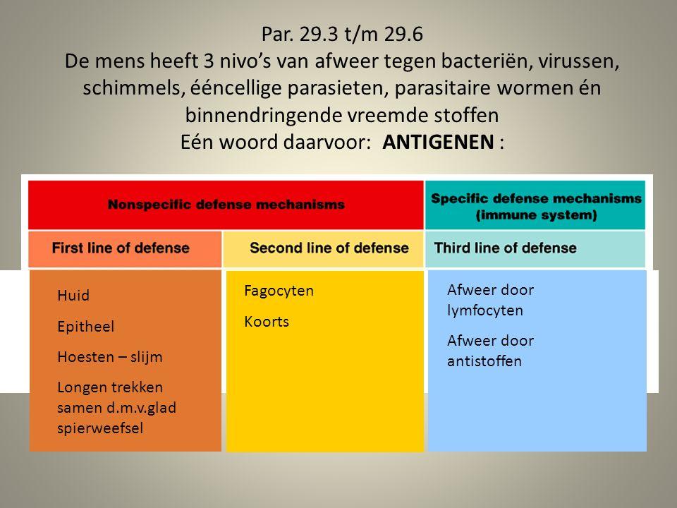 Par. 29.3 t/m 29.6 De mens heeft 3 nivo's van afweer tegen bacteriën, virussen, schimmels, ééncellige parasieten, parasitaire wormen én binnendringende vreemde stoffen Eén woord daarvoor: ANTIGENEN :