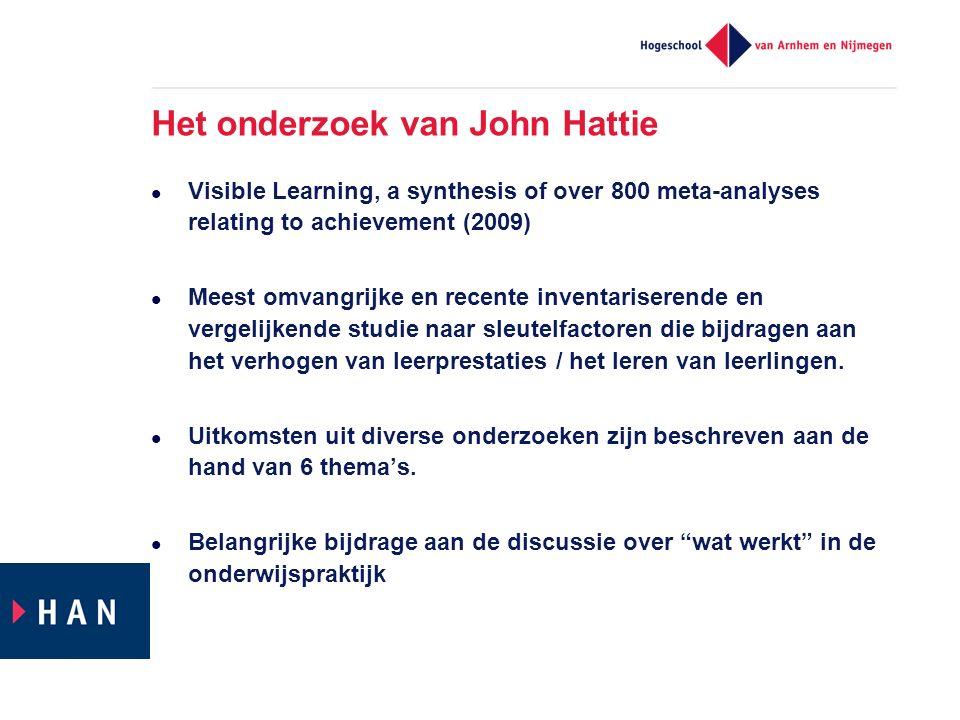 Het onderzoek van John Hattie