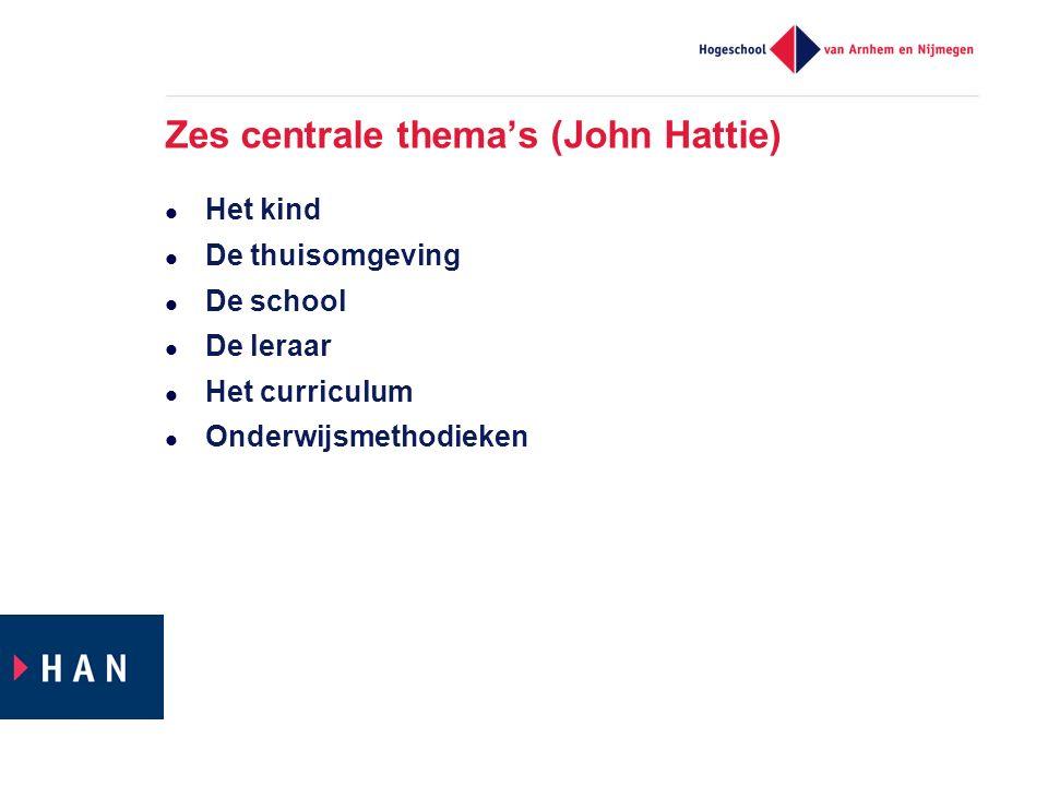 Zes centrale thema's (John Hattie)