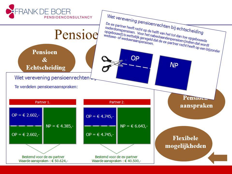 Pensioenpresentatie Pensioen (algemeen) Pensioen & Echtscheiding AOW