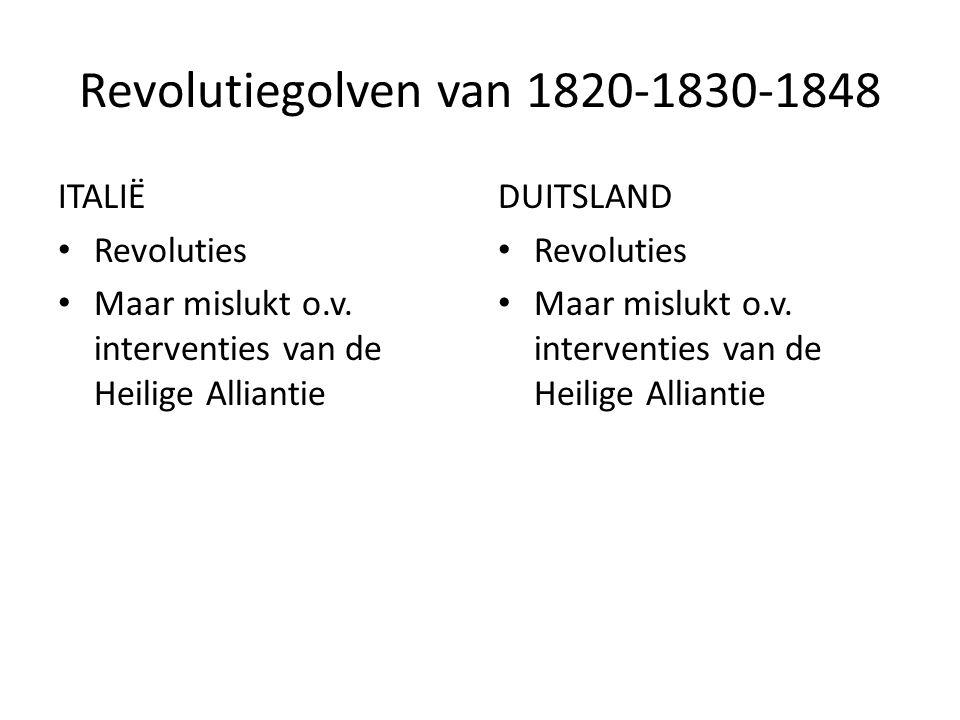 Revolutiegolven van 1820-1830-1848