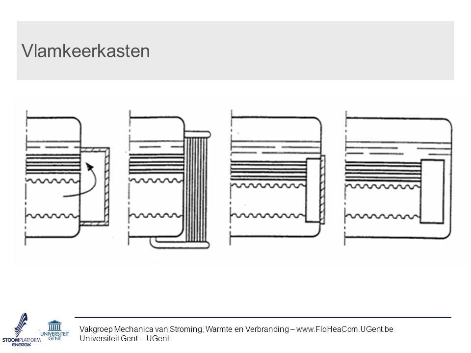 Vlamkeerkasten Vakgroep Mechanica van Stroming, Warmte en Verbranding – www.FloHeaCom.UGent.be.