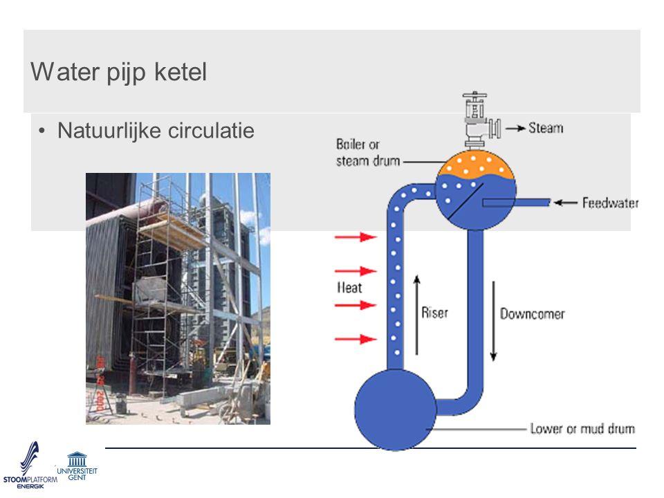 Water pijp ketel Natuurlijke circulatie Water flows inside the tubes