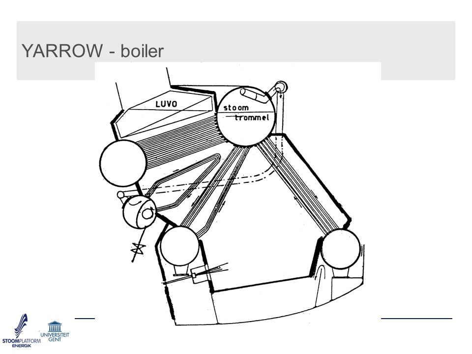 YARROW - boiler