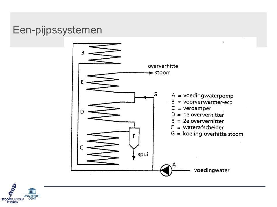 Een-pijpssystemen