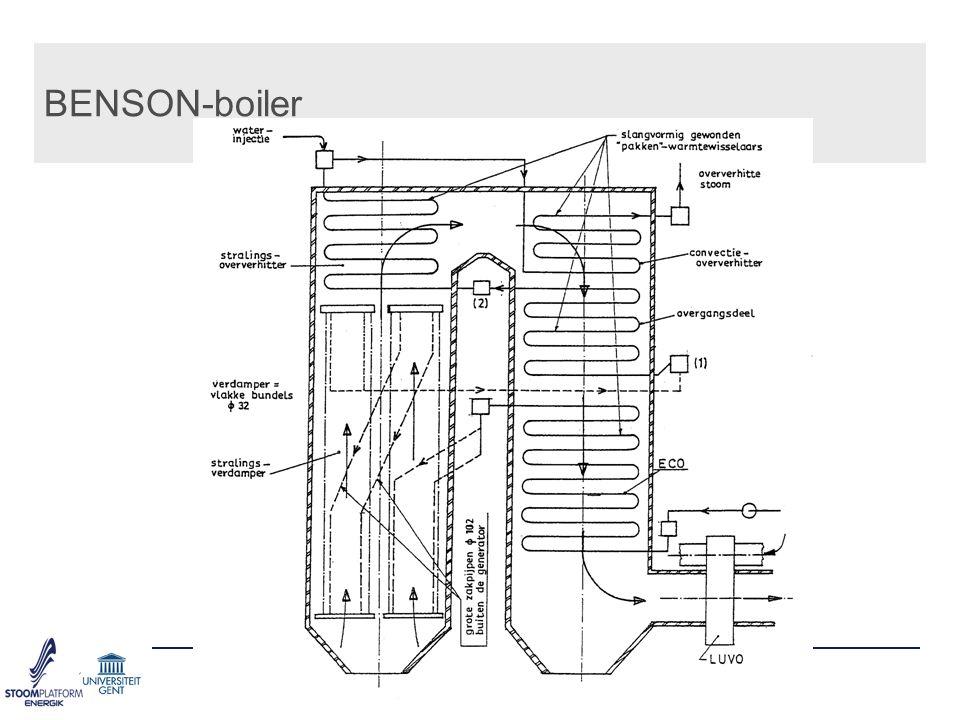 BENSON-boiler