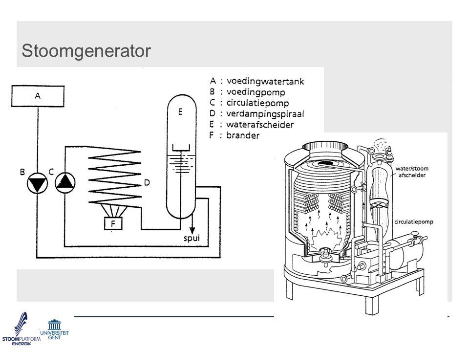 Stoomgenerator