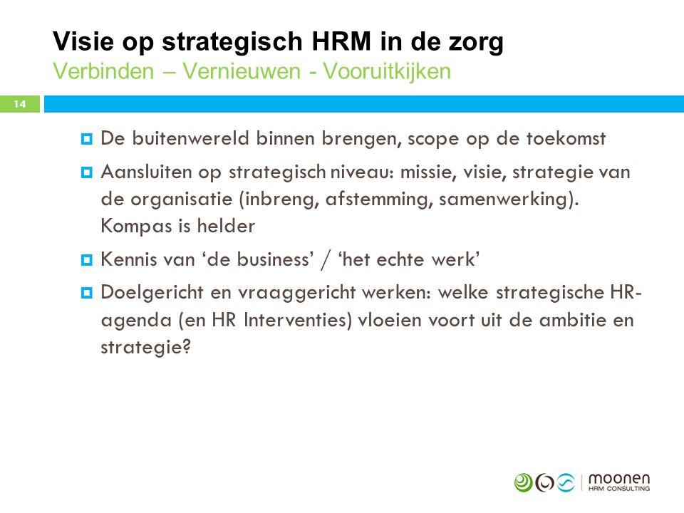 Visie op strategisch HRM in de zorg Verbinden – Vernieuwen - Vooruitkijken