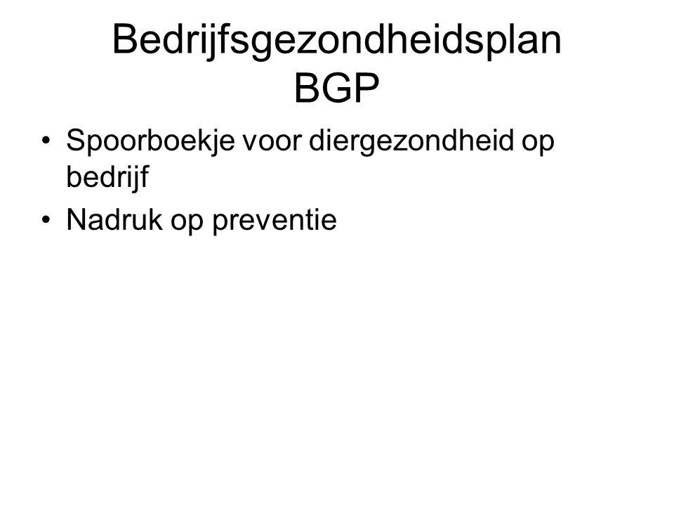 Bedrijfsgezondheidsplan BGP