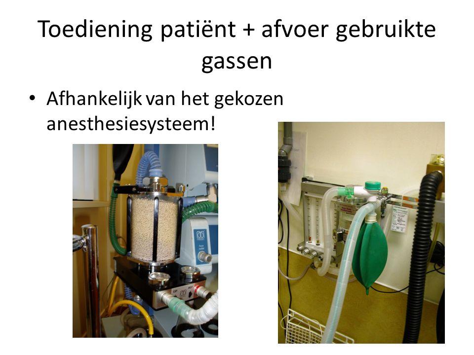 Toediening patiënt + afvoer gebruikte gassen