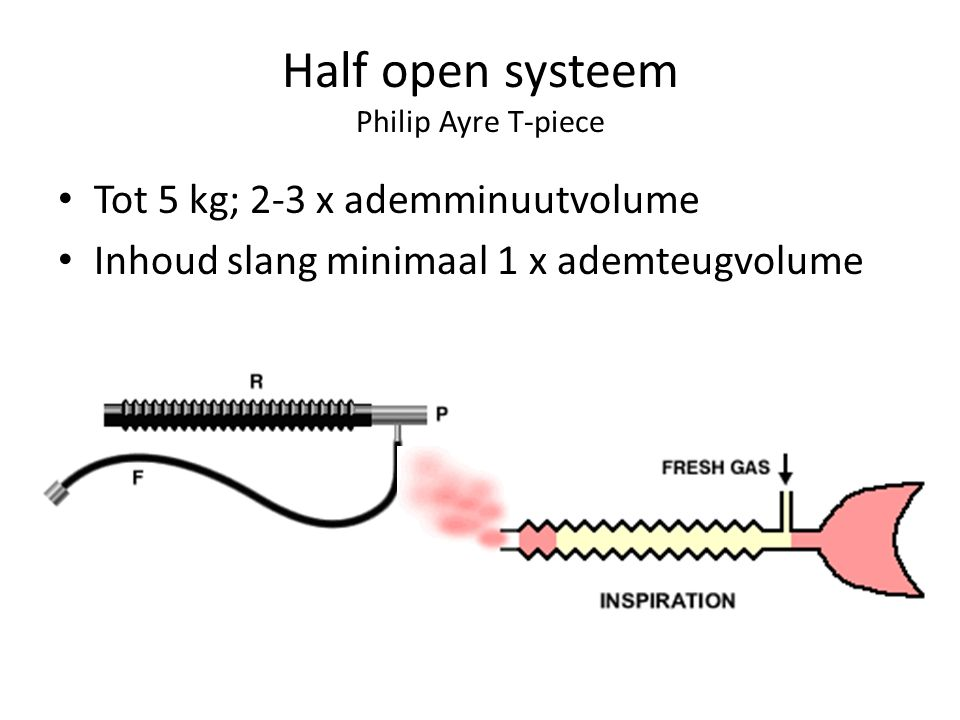 Half open systeem Philip Ayre T-piece