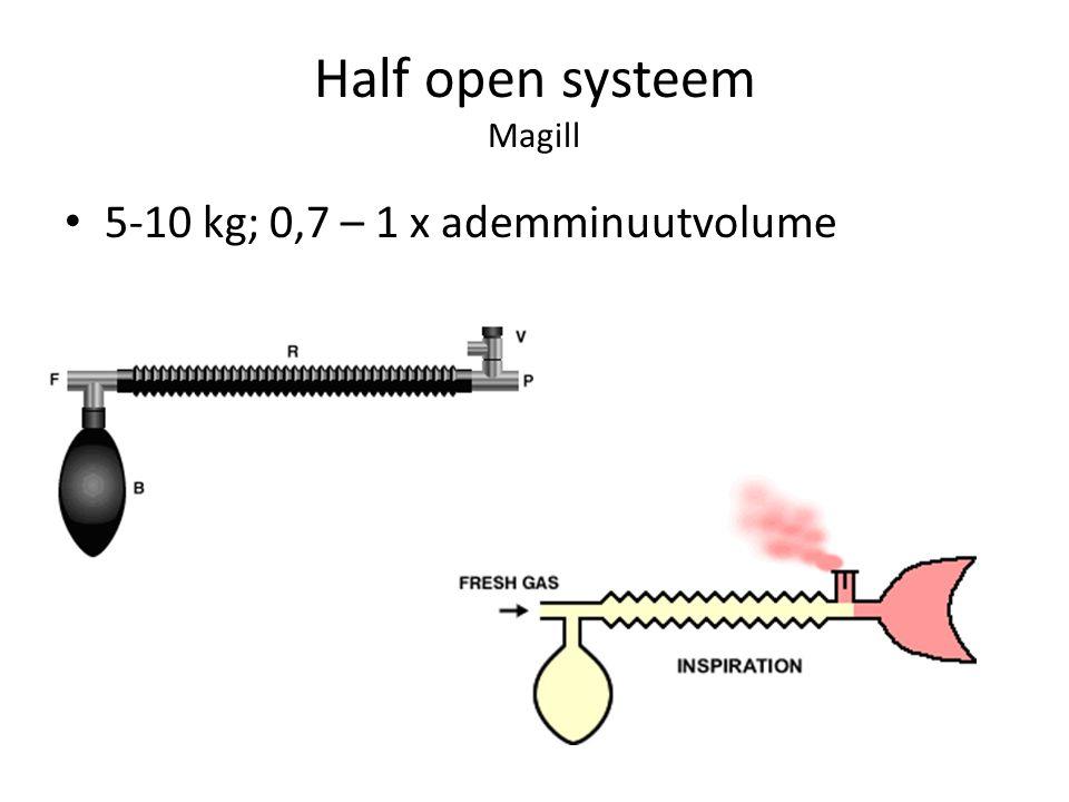 Half open systeem Magill