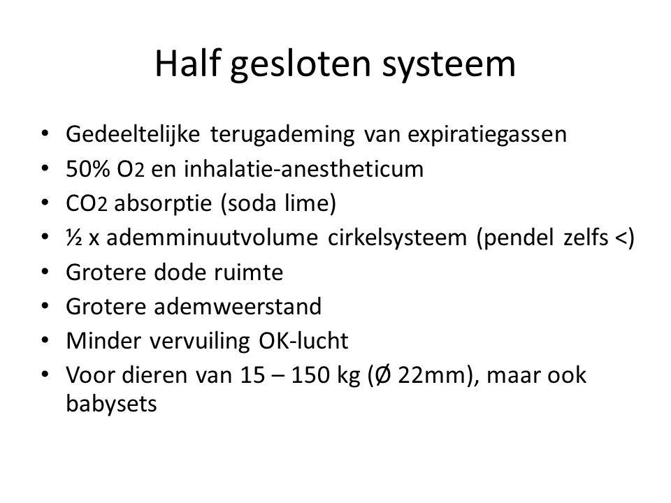 Half gesloten systeem Gedeeltelijke terugademing van expiratiegassen