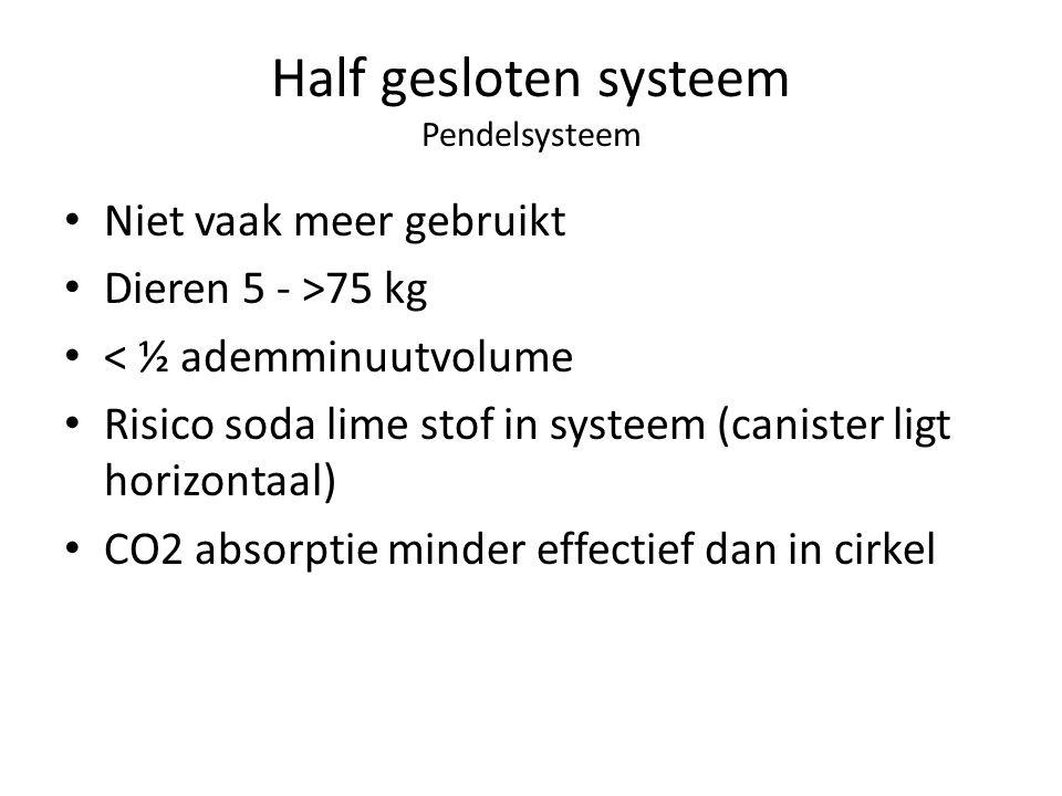 Half gesloten systeem Pendelsysteem